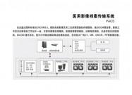 医用影像档案传输系统